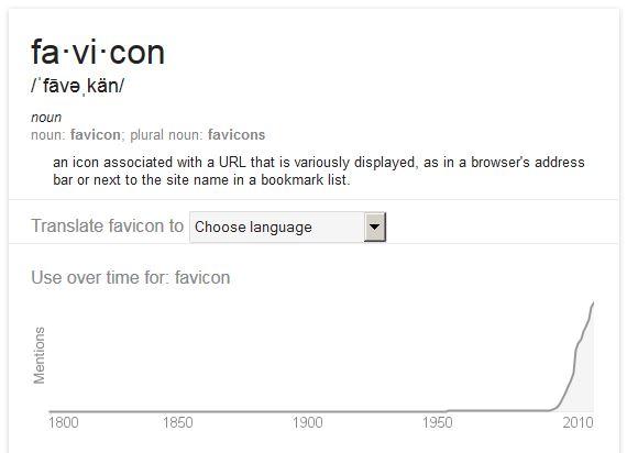 Favicon Definition